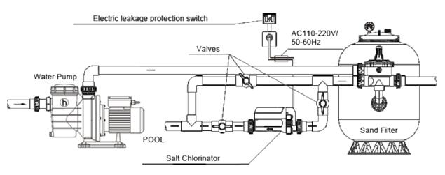 Instalación Hidrotermal SC Mini